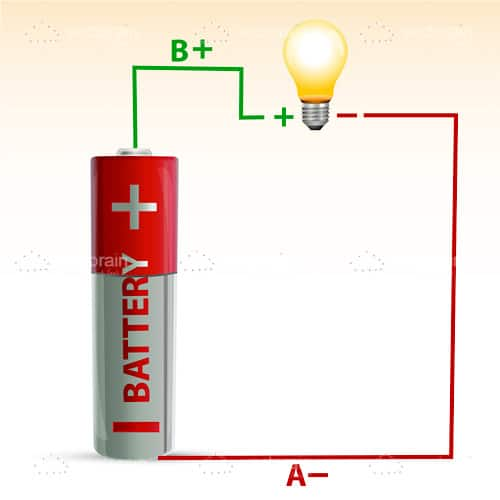 Battery with Lightbulb in Connection Diagram