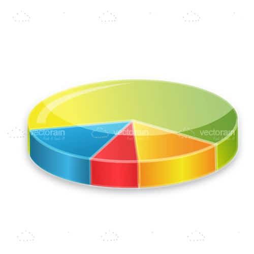Colourful Pie Chart