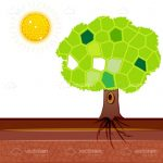 Geometric Nature Scene with Tree and Sun
