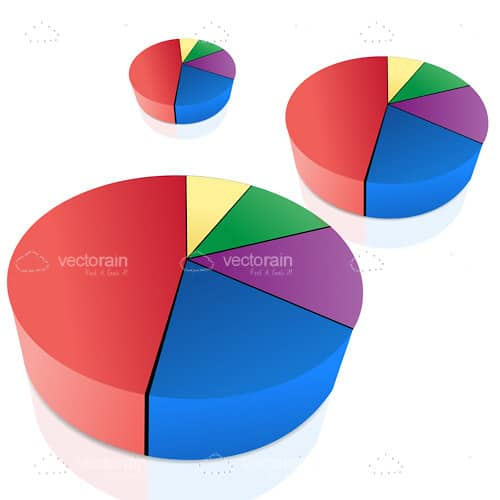 Colourful Pie charts